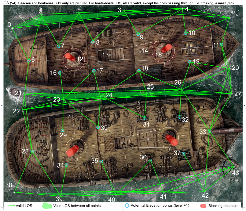 58adfcc0b82c2_CONAN-board-boatsLOS04.jpg