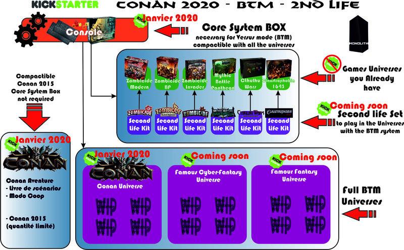 Console2.thumb.jpg.43889486a5f1cdf9cdf99c17e5b3bb0c.jpg